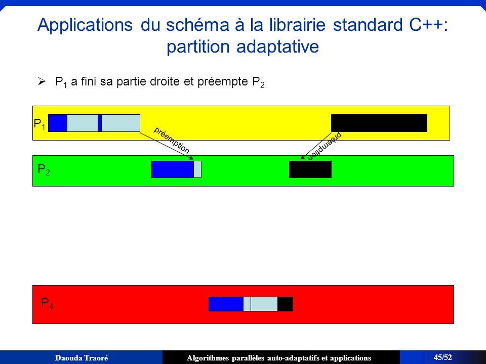 Algorithmes parallèles auto-adaptatifs et applicationsDaouda Traoré P 1 a fini sa partie droite et préempte P 2 P1P1 P2P2 P4P4 45/52 Applications du s