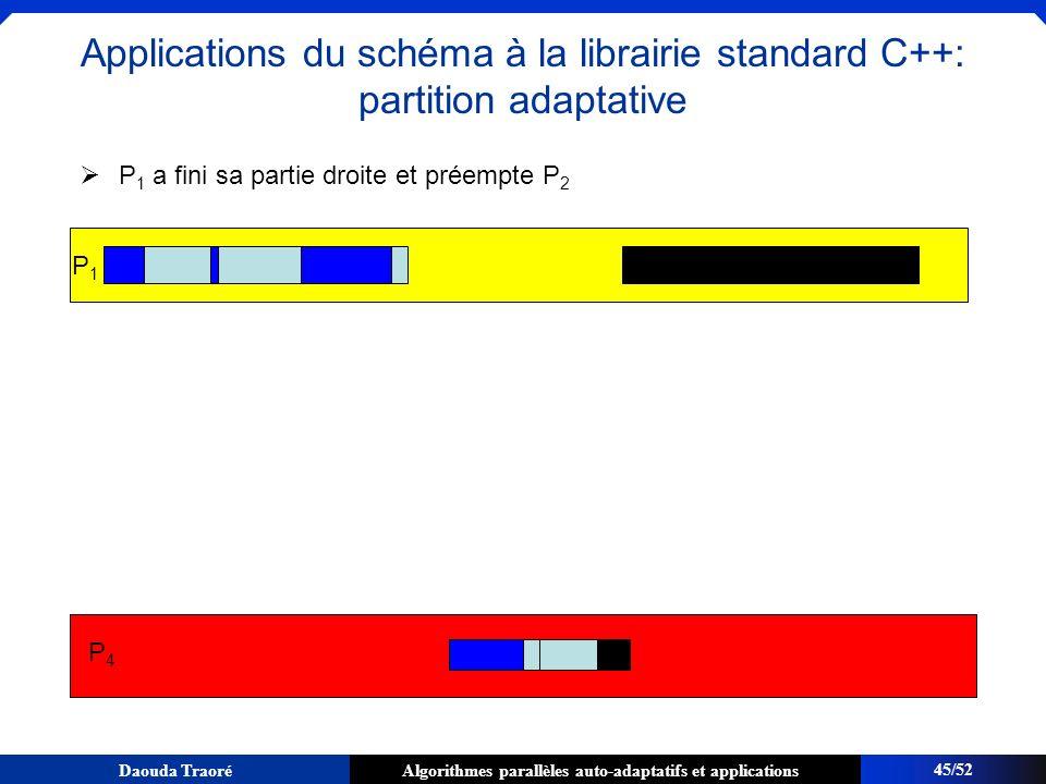 Algorithmes parallèles auto-adaptatifs et applicationsDaouda Traoré P 1 a fini sa partie droite et préempte P 2 P1P1 P4P4 45/52 Applications du schéma