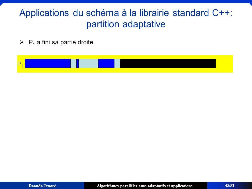 Algorithmes parallèles auto-adaptatifs et applicationsDaouda Traoré P 1 a fini sa partie droite P1P1 45/52 Applications du schéma à la librairie stand