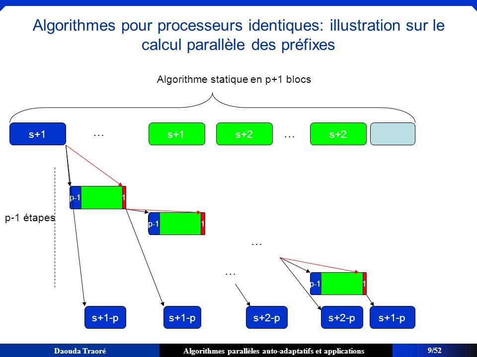 Algorithmes parallèles auto-adaptatifs et applicationsDaouda Traoré 10/52 Algorithmes pour processeurs identiques: illustration sur le calcul parallèle des préfixes Analyse théorique du temps dexécution de lalgorithme proposé et le nombre dopérations vérifie : Remarque: Une variante donne un temps toujours optimal, mais na pas été programmée Si 0 q 1 et (p+3)/2 q p, alors le temps dexécution de lalgorithme (optimal) sur p processeurs identiques vérifie Théorème [chap.