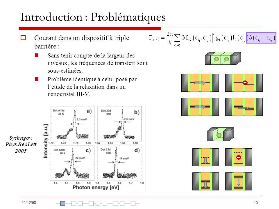 05/12/0810 Introduction : Problématiques Courant dans un dispositif à triple barrière : Sans tenir compte de la largeur des niveaux, les fréquences de