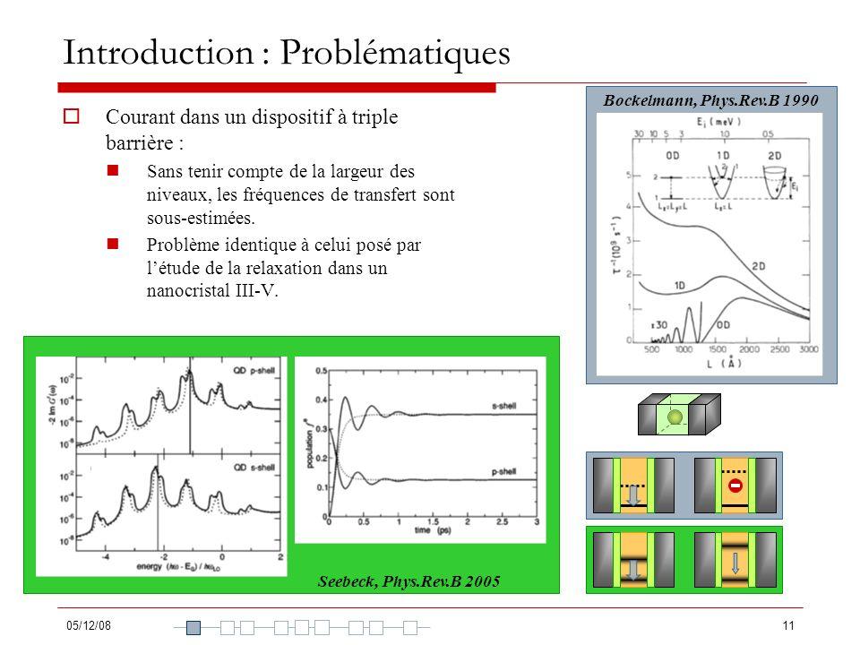 05/12/0811 Introduction : Problématiques Courant dans un dispositif à triple barrière : Sans tenir compte de la largeur des niveaux, les fréquences de