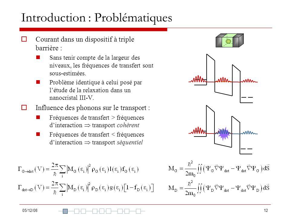 05/12/0812 Introduction : Problématiques Courant dans un dispositif à triple barrière : Sans tenir compte de la largeur des niveaux, les fréquences de
