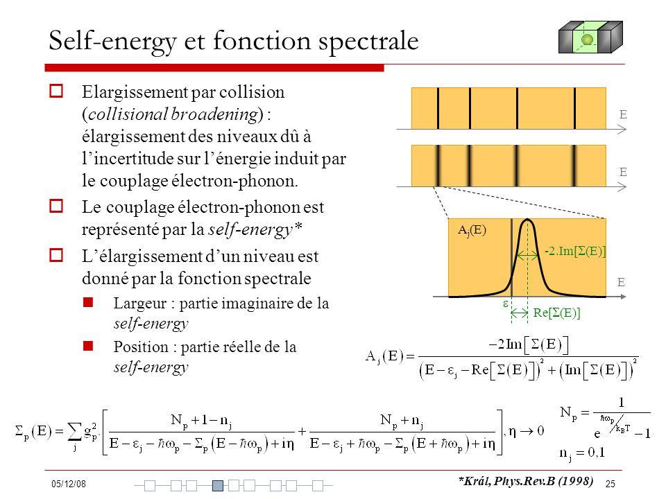 05/12/0825 Self-energy et fonction spectrale Elargissement par collision (collisional broadening) : élargissement des niveaux dû à lincertitude sur lé