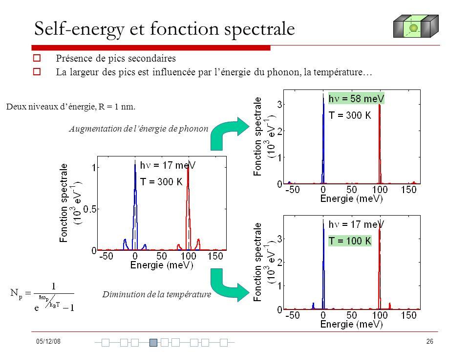 05/12/0826 Self-energy et fonction spectrale Présence de pics secondaires La largeur des pics est influencée par lénergie du phonon, la température… D