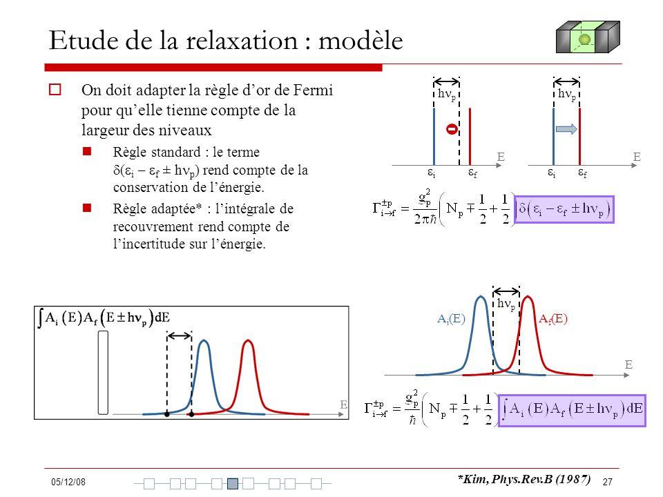 05/12/0827 Etude de la relaxation : modèle On doit adapter la règle dor de Fermi pour quelle tienne compte de la largeur des niveaux Règle standard :