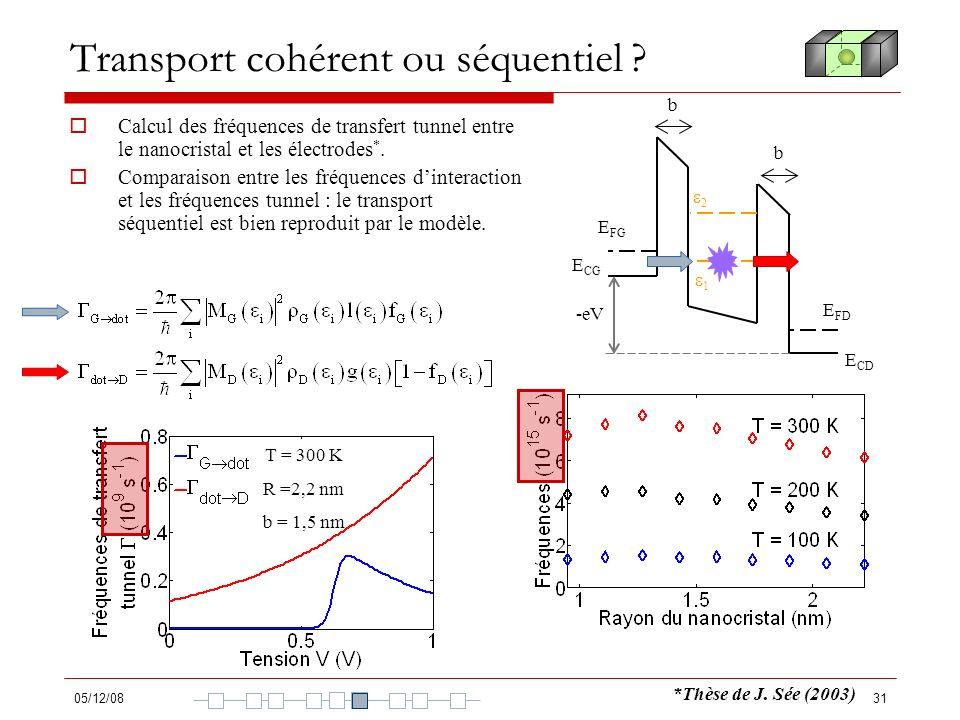 05/12/0831 b Transport cohérent ou séquentiel ? Calcul des fréquences de transfert tunnel entre le nanocristal et les électrodes *. Comparaison entre