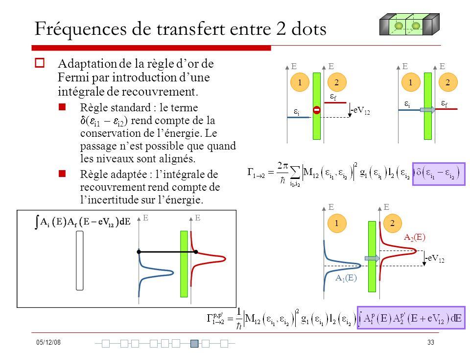 05/12/0833 -eV 12 Fréquences de transfert entre 2 dots Adaptation de la règle dor de Fermi par introduction dune intégrale de recouvrement. Règle stan
