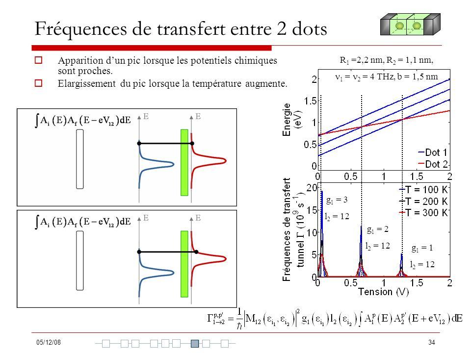05/12/0834 Fréquences de transfert entre 2 dots Apparition dun pic lorsque les potentiels chimiques sont proches. Elargissement du pic lorsque la temp