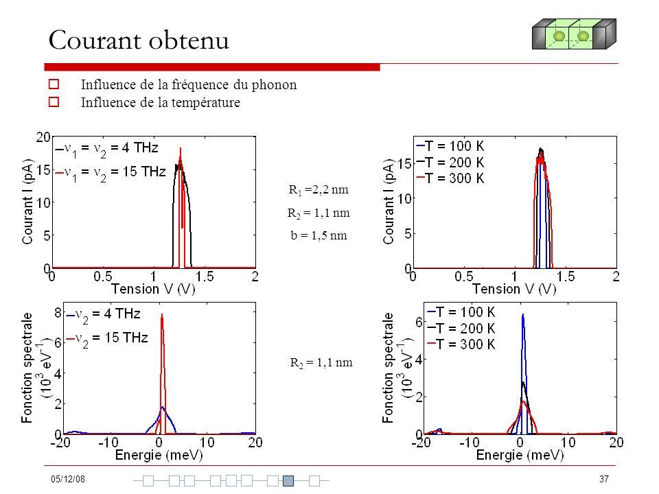 05/12/0837 Courant obtenu Influence de la fréquence du phonon Influence de la température R 1 =2,2 nm R 2 = 1,1 nm b = 1,5 nm R 2 = 1,1 nm
