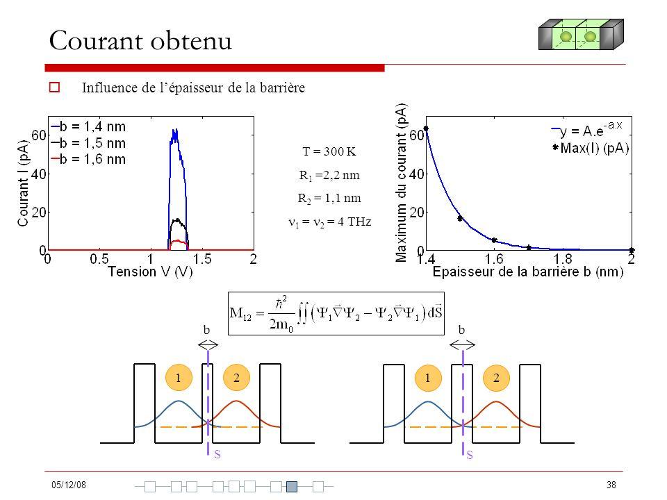 05/12/0838 Courant obtenu Influence de lépaisseur de la barrière 12 S T = 300 K R 1 =2,2 nm R 2 = 1,1 nm 1 = 2 = 4 THz 12 S bb