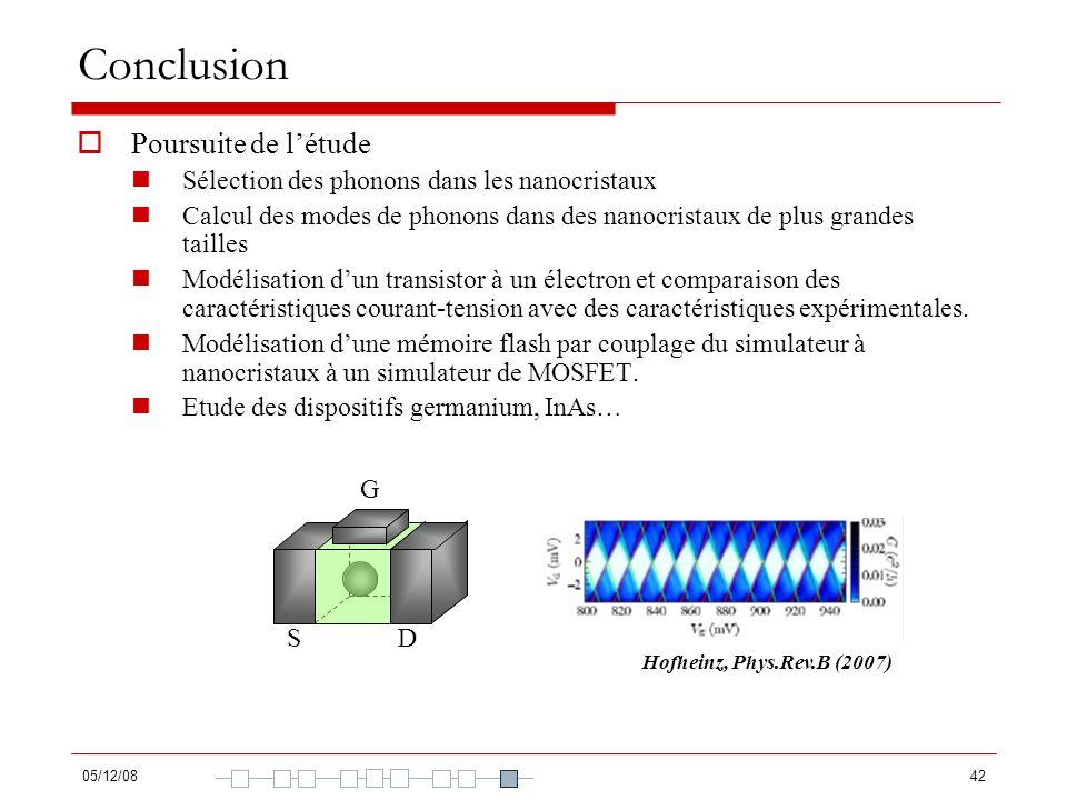 05/12/0842 Conclusion Poursuite de létude Sélection des phonons dans les nanocristaux Calcul des modes de phonons dans des nanocristaux de plus grande