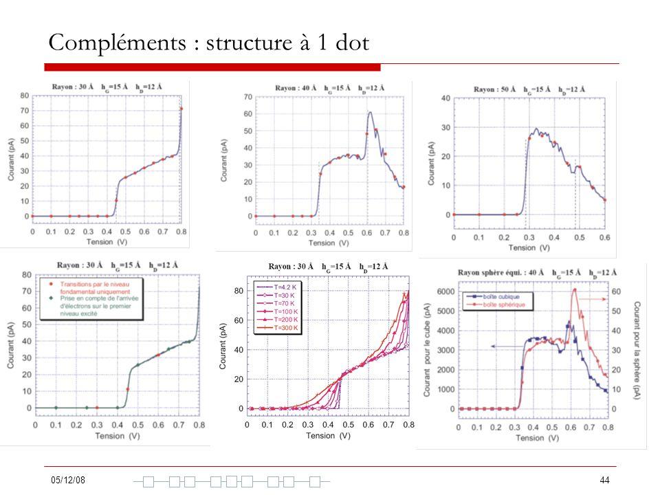 05/12/0844 Compléments : structure à 1 dot