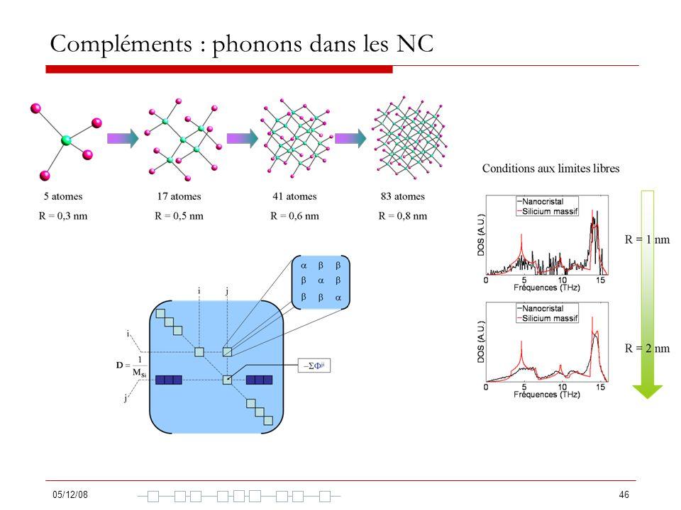 05/12/0846 Compléments : phonons dans les NC