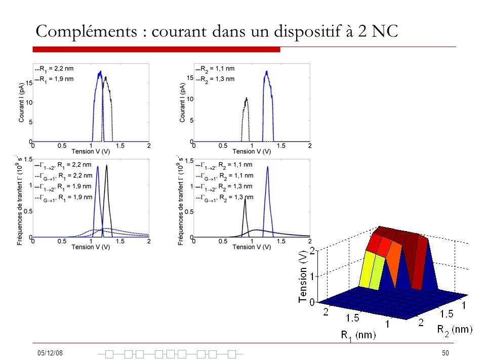 05/12/0850 Compléments : courant dans un dispositif à 2 NC