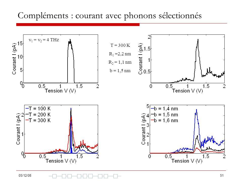 05/12/0851 Compléments : courant avec phonons sélectionnés T = 300 K R 1 =2,2 nm R 2 = 1,1 nm b = 1,5 nm 1 = 2 = 4 THz