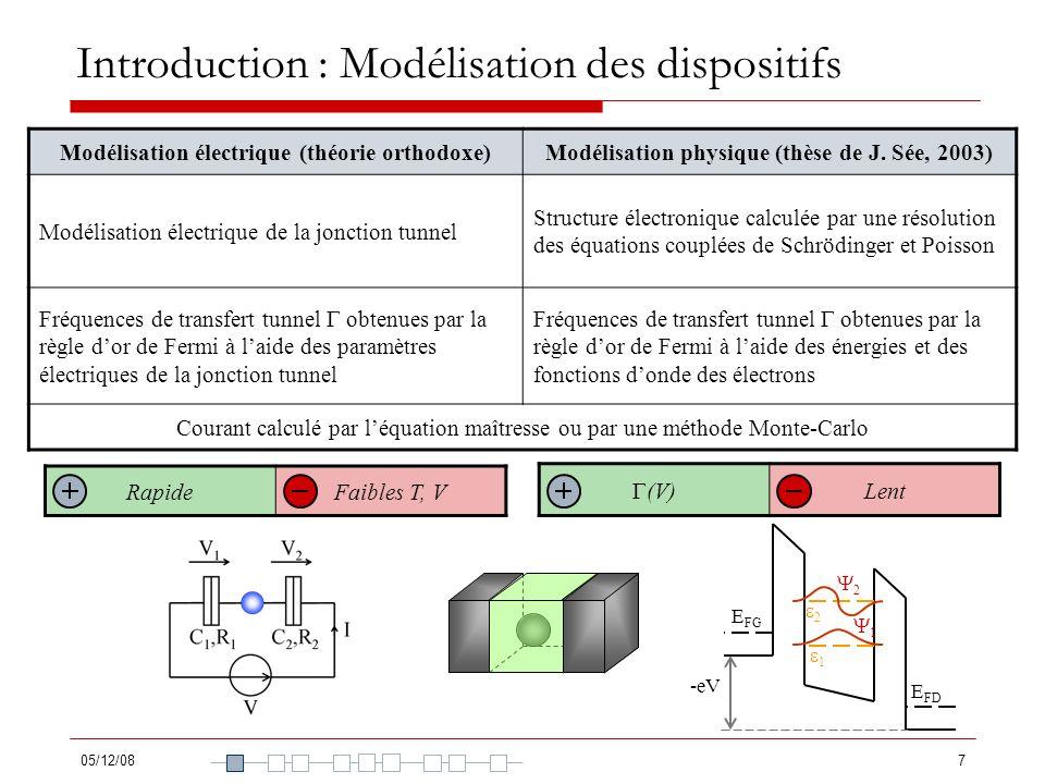05/12/087 Introduction : Modélisation des dispositifs Modélisation électrique (théorie orthodoxe)Modélisation physique (thèse de J. Sée, 2003) Modélis