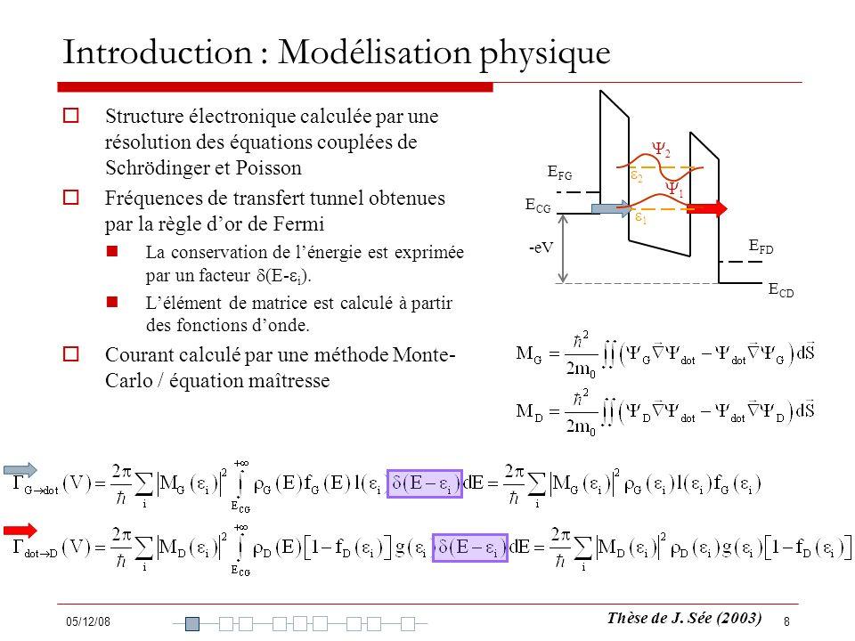 05/12/088 Introduction : Modélisation physique Thèse de J. Sée (2003) -eV E FG E FD E CG E CD Structure électronique calculée par une résolution des é