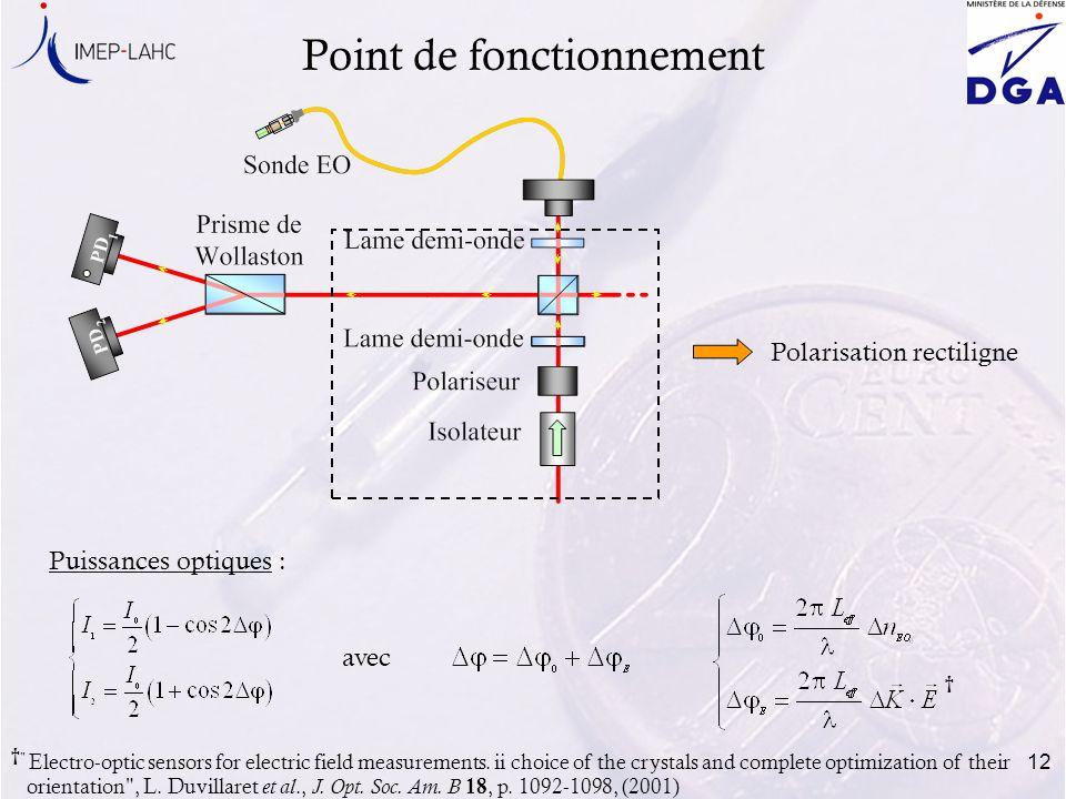 12 Point de fonctionnement Polarisation rectiligne Puissances optiques : avec