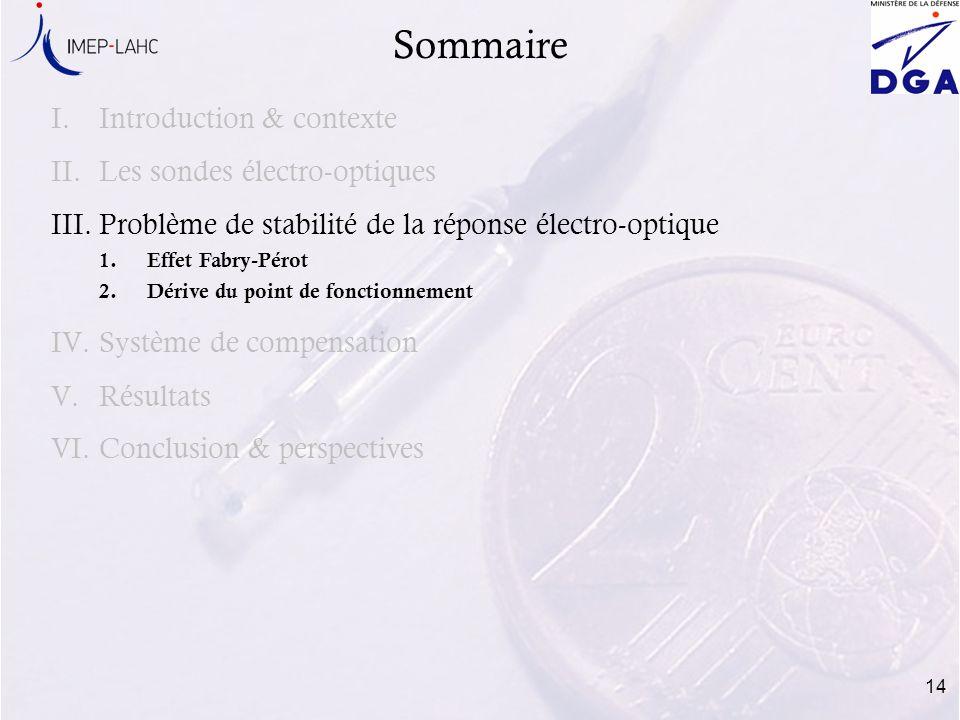 14 Sommaire I.Introduction & contexte II.Les sondes électro-optiques III.Problème de stabilité de la réponse électro-optique 1.Effet Fabry-Pérot 2.Dér
