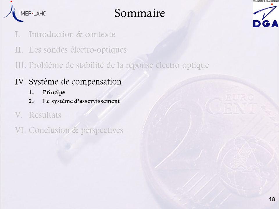 18 Sommaire I.Introduction & contexte II.Les sondes électro-optiques III.Problème de stabilité de la réponse électro-optique IV.Système de compensatio