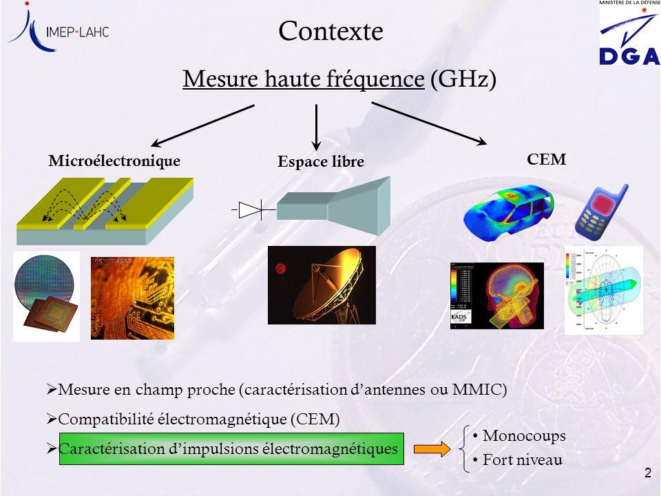 2 Mesure en champ proche (caractérisation dantennes ou MMIC) Compatibilité électromagnétique (CEM) Caractérisation dimpulsions électromagnétiques Mono