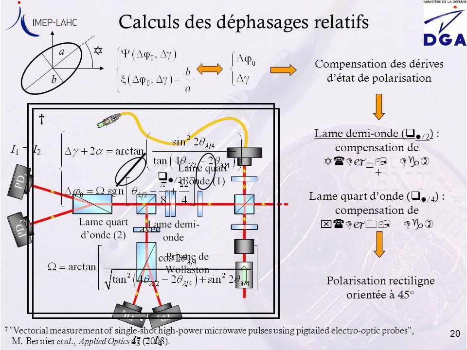 20 Calculs des déphasages relatifs Compensation des dérives détat de polarisation Lame demi-onde ( q l /2 ) : compensation de Y(Dj 0, Dg) Lame quart d