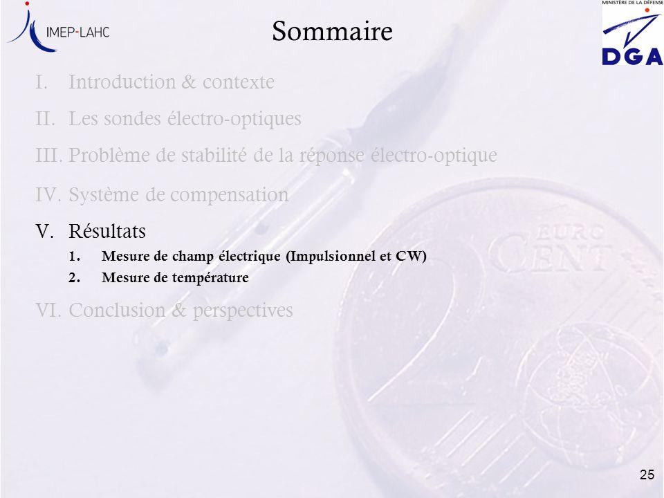 25 Sommaire I.Introduction & contexte II.Les sondes électro-optiques III.Problème de stabilité de la réponse électro-optique IV.Système de compensatio