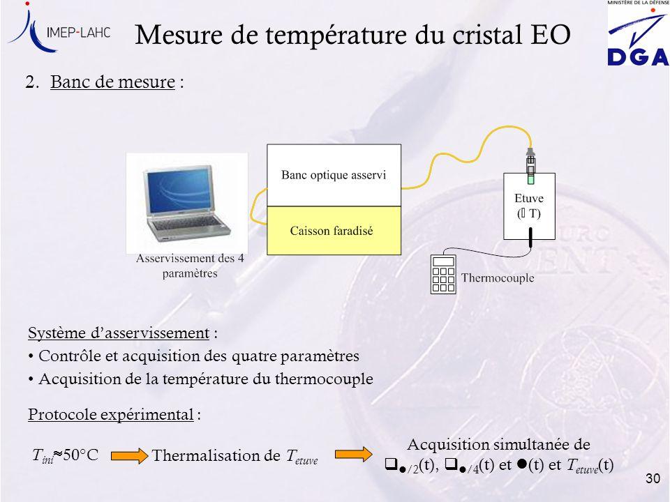 30 2.Banc de mesure : Mesure de température du cristal EO Système dasservissement : Contrôle et acquisition des quatre paramètres Acquisition de la te