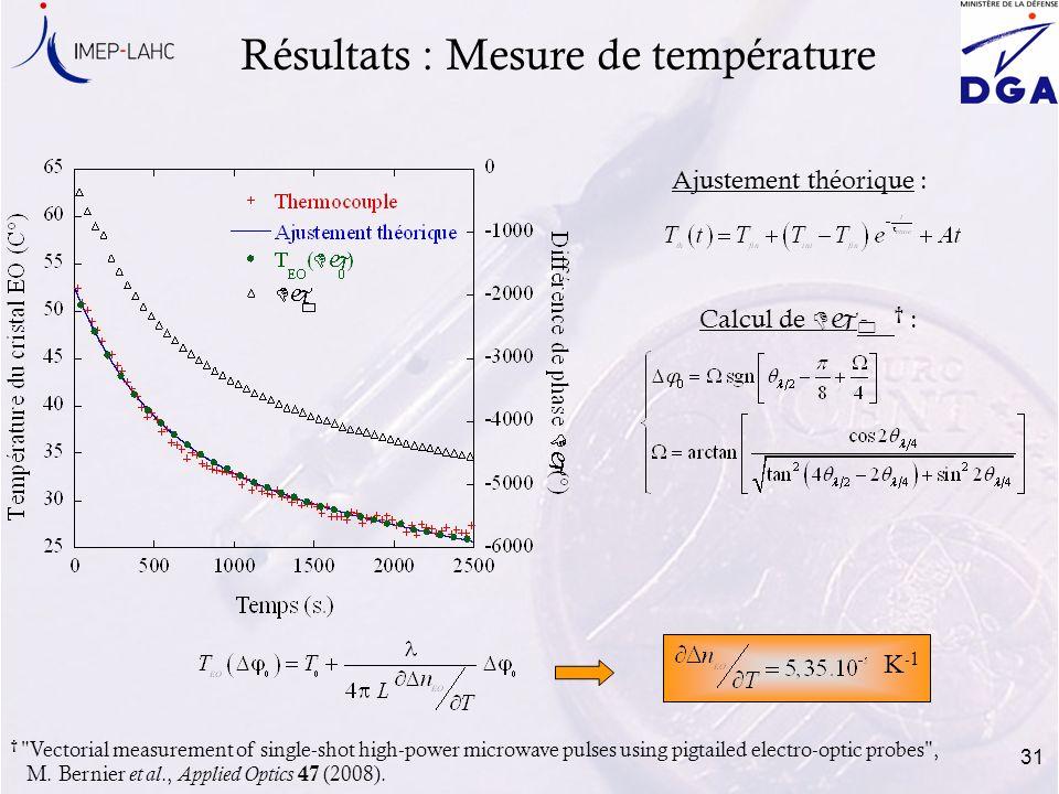 31 Ajustement théorique : K -1 Résultats : Mesure de température Calcul de Dj 0 :