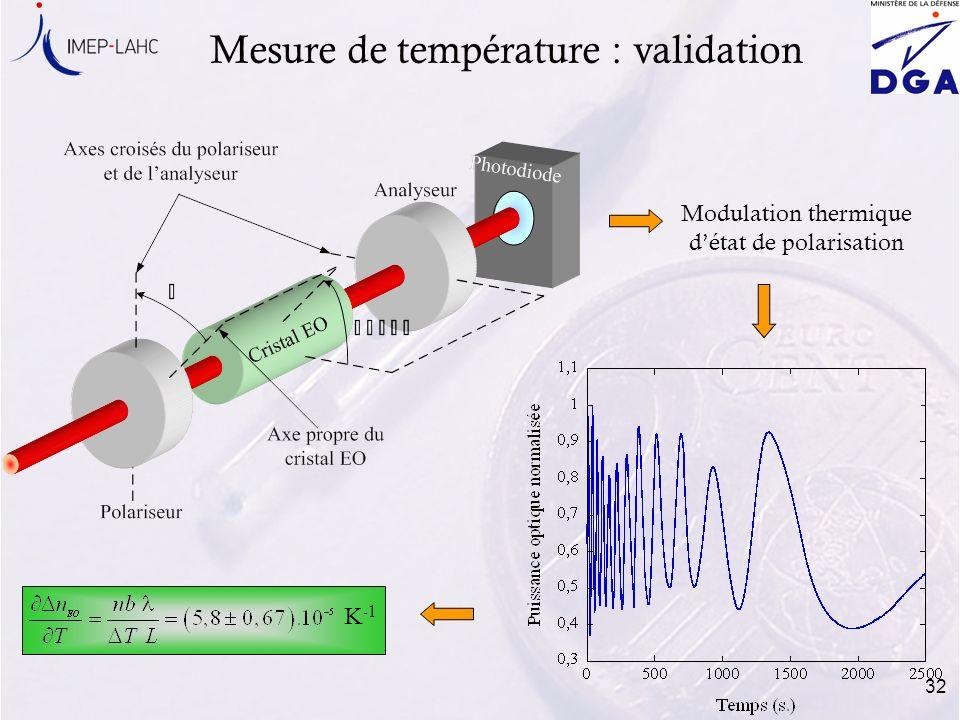 32 Mesure de température : validation Modulation thermique détat de polarisation K -1