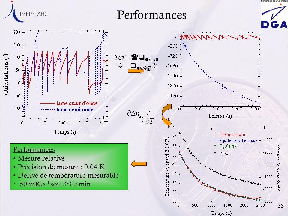 33 Performances Mesure relative Précision de mesure : 0,04 K Dérive de température mesurable : ~ 50 mK.s -1 soit 3°C/min Dj 0 (q l/2, q l/4 )