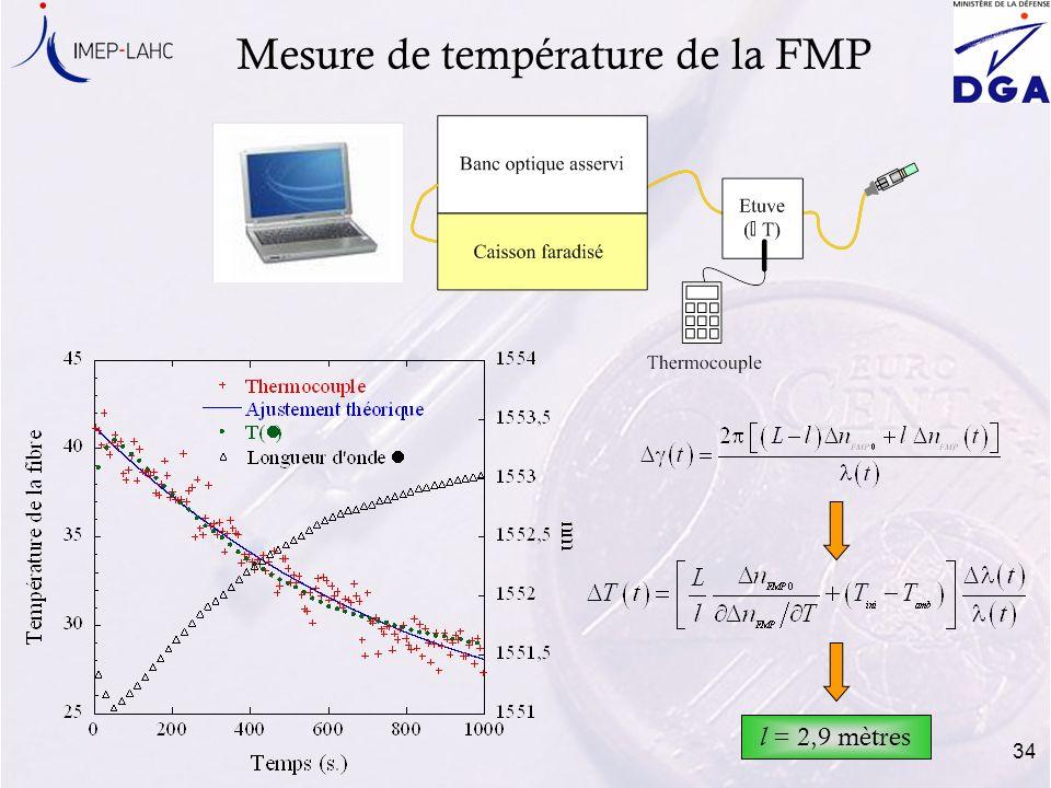 34 l = 2,9 mètres Mesure de température de la FMP