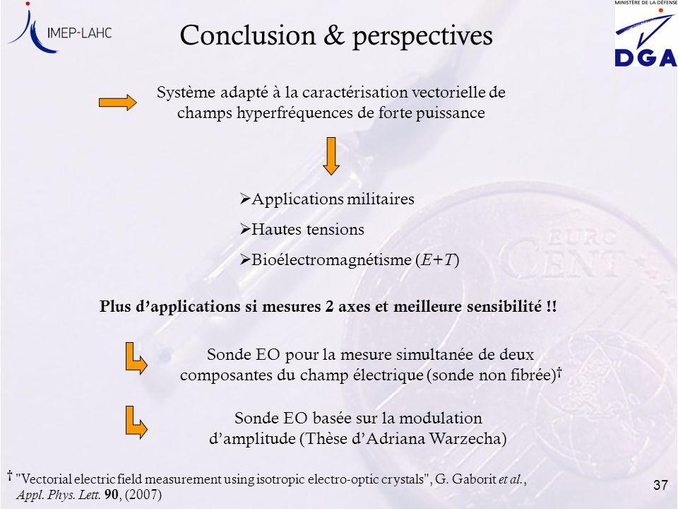 37 Conclusion & perspectives Système adapté à la caractérisation vectorielle de champs hyperfréquences de forte puissance Applications militaires Haut