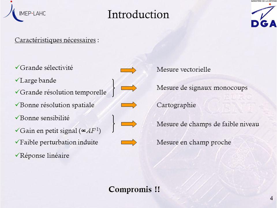 25 Sommaire I.Introduction & contexte II.Les sondes électro-optiques III.Problème de stabilité de la réponse électro-optique IV.Système de compensation V.Résultats 1.Mesure de champ électrique (Impulsionnel et CW) 2.Mesure de température VI.Conclusion & perspectives