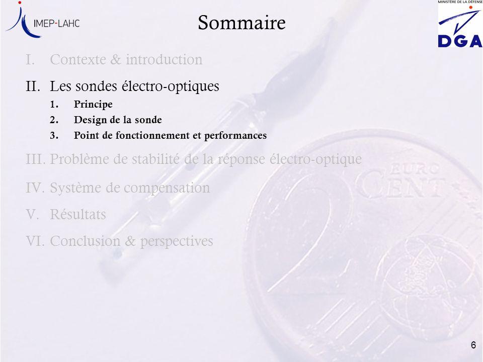 6 Sommaire I.Contexte & introduction II.Les sondes électro-optiques 1.Principe 2.Design de la sonde 3.Point de fonctionnement et performances III.Prob