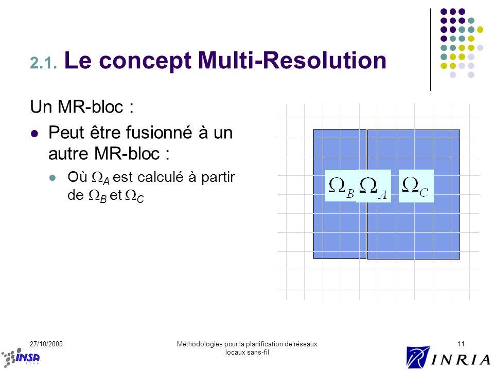 27/10/2005Méthodologies pour la planification de réseaux locaux sans-fil 11 Un MR-bloc : Peut être fusionné à un autre MR-bloc : Où A est calculé à pa