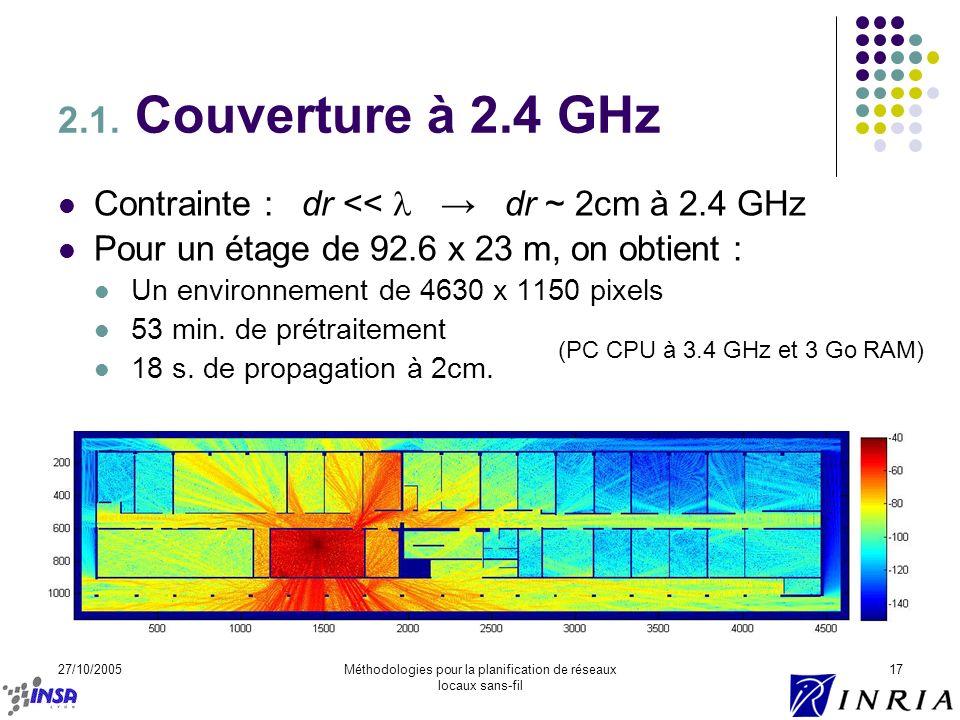 27/10/2005Méthodologies pour la planification de réseaux locaux sans-fil 17 2.1. Couverture à 2.4 GHz Contrainte : dr << dr ~ 2cm à 2.4 GHz Pour un ét