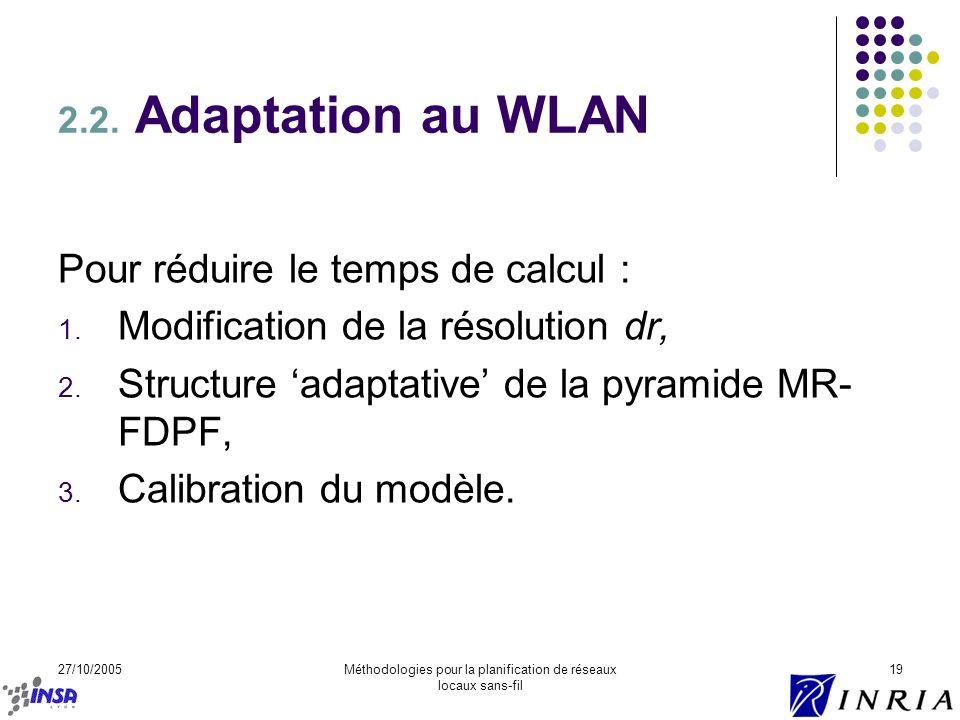 27/10/2005Méthodologies pour la planification de réseaux locaux sans-fil 19 2.2. Adaptation au WLAN Pour réduire le temps de calcul : 1. Modification