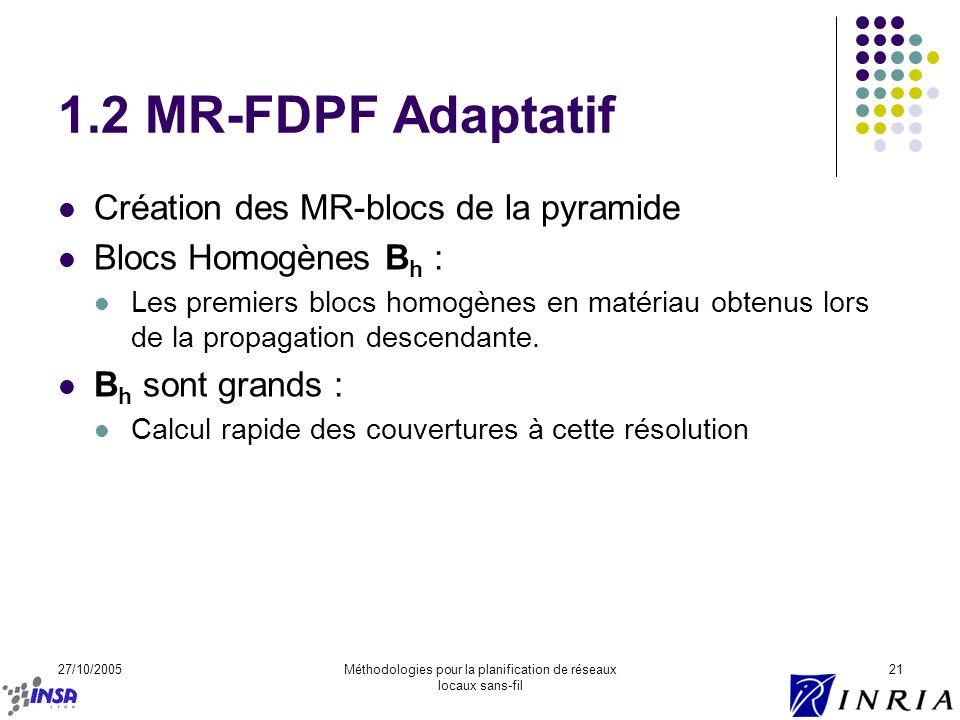 27/10/2005Méthodologies pour la planification de réseaux locaux sans-fil 21 1.2 MR-FDPF Adaptatif Création des MR-blocs de la pyramide Blocs Homogènes