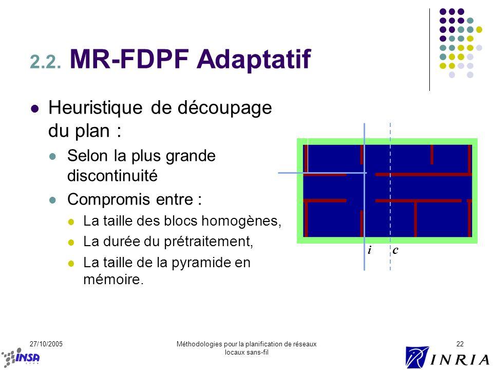 27/10/2005Méthodologies pour la planification de réseaux locaux sans-fil 22 2.2. MR-FDPF Adaptatif Heuristique de découpage du plan : Selon la plus gr