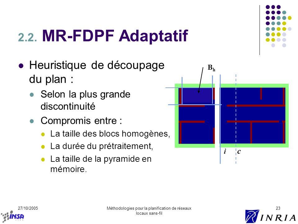 27/10/2005Méthodologies pour la planification de réseaux locaux sans-fil 23 2.2. MR-FDPF Adaptatif Heuristique de découpage du plan : Selon la plus gr