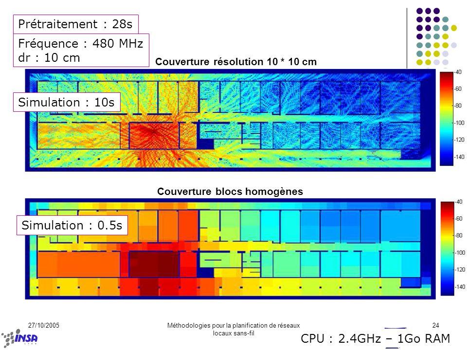 27/10/2005Méthodologies pour la planification de réseaux locaux sans-fil 24 Simulation : 10s Simulation : 0.5s Prétraitement : 28s Fréquence : 480 MHz
