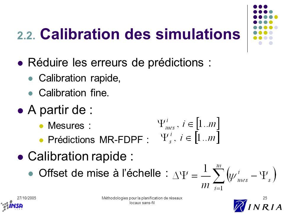 27/10/2005Méthodologies pour la planification de réseaux locaux sans-fil 25 2.2. Calibration des simulations Réduire les erreurs de prédictions : Cali