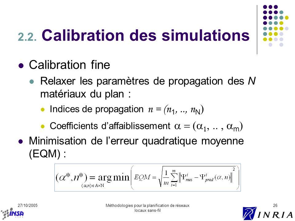 27/10/2005Méthodologies pour la planification de réseaux locaux sans-fil 26 2.2. Calibration des simulations Calibration fine Relaxer les paramètres d