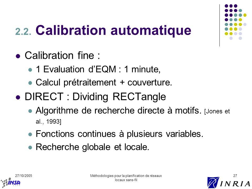 27/10/2005Méthodologies pour la planification de réseaux locaux sans-fil 27 2.2. Calibration automatique Calibration fine : 1 Evaluation dEQM : 1 minu