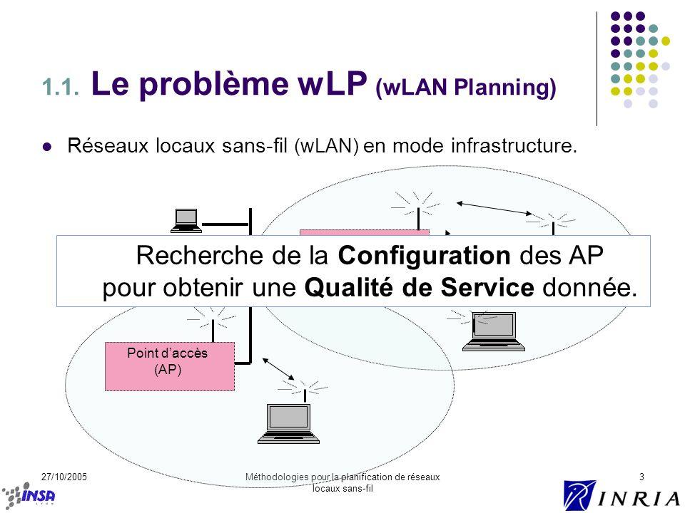 27/10/2005Méthodologies pour la planification de réseaux locaux sans-fil 3 1.1. Le problème wLP (wLAN Planning) Réseaux locaux sans-fil (wLAN) en mode