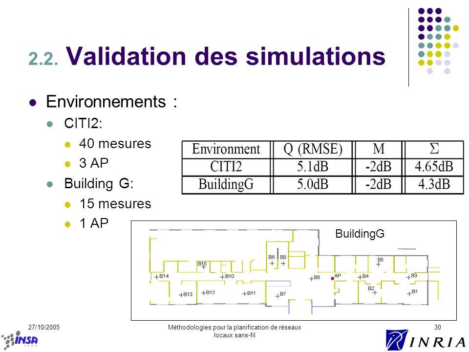 27/10/2005Méthodologies pour la planification de réseaux locaux sans-fil 30 2.2. Validation des simulations Environnements : CITI2: 40 mesures 3 AP Bu