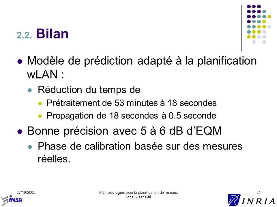 27/10/2005Méthodologies pour la planification de réseaux locaux sans-fil 31 2.2. Bilan Modèle de prédiction adapté à la planification wLAN : Réduction