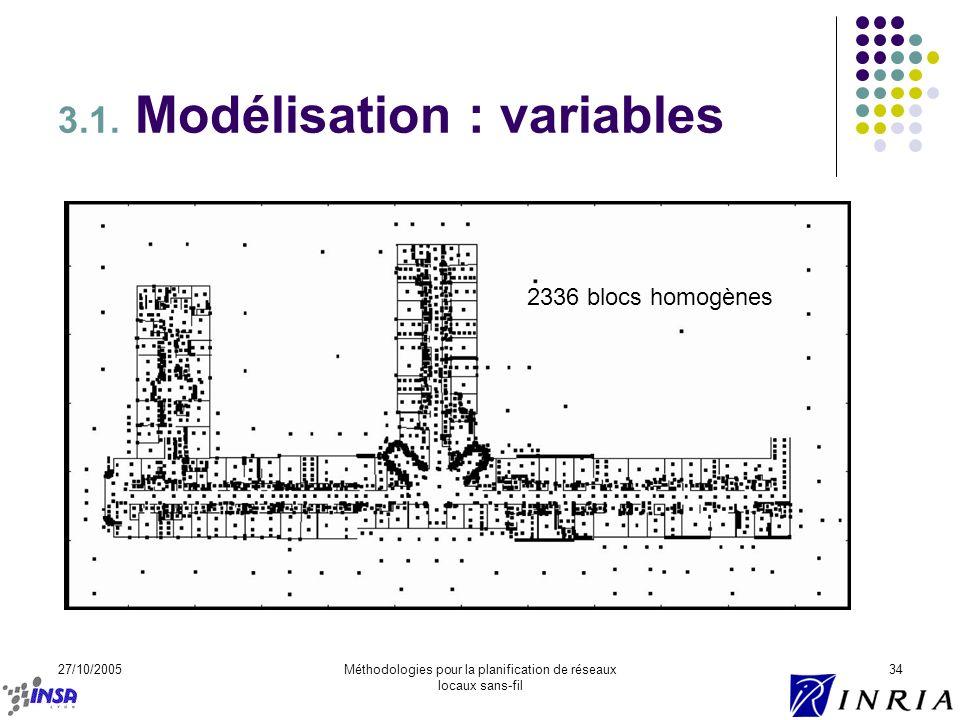 27/10/2005Méthodologies pour la planification de réseaux locaux sans-fil 34 3.1. Modélisation : variables 267 positions candidates A min = 3x3 m A max